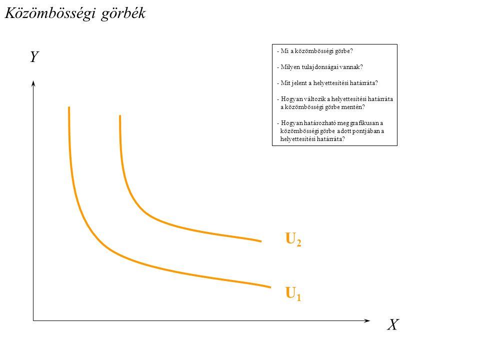 Közömbösségi görbék Y X U1U1 U2U2 - Mi a közömbösségi görbe? - Milyen tulajdonságai vannak? - Mit jelent a helyettesítési határráta? - Hogyan változik