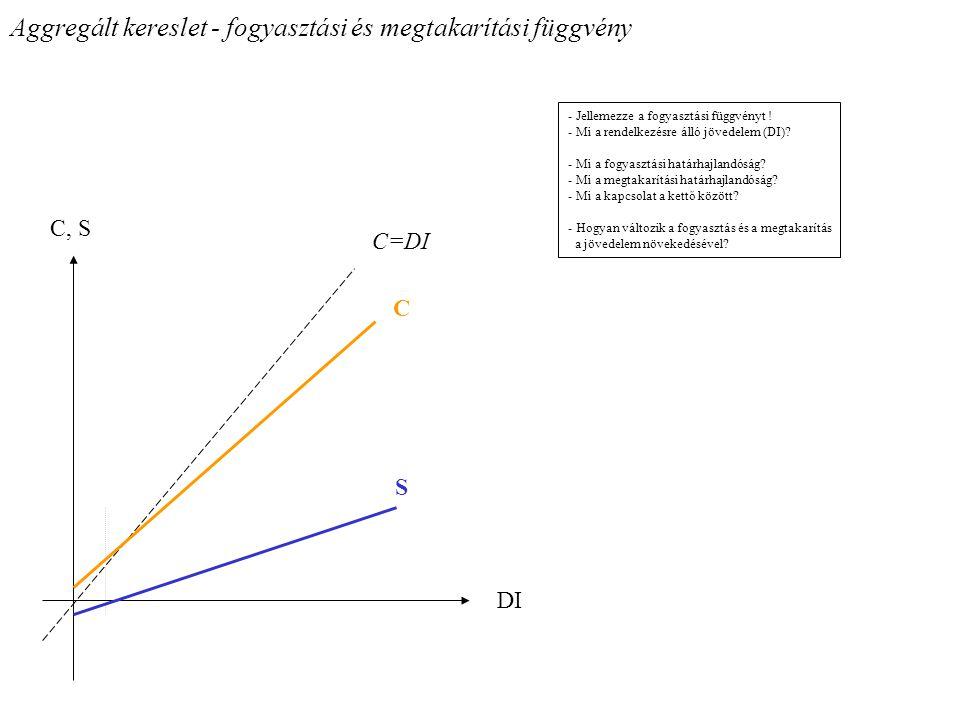 Aggregált kereslet - fogyasztási és megtakarítási függvény C=DI C S DI C, S - Jellemezze a fogyasztási függvényt ! - Mi a rendelkezésre álló jövedelem
