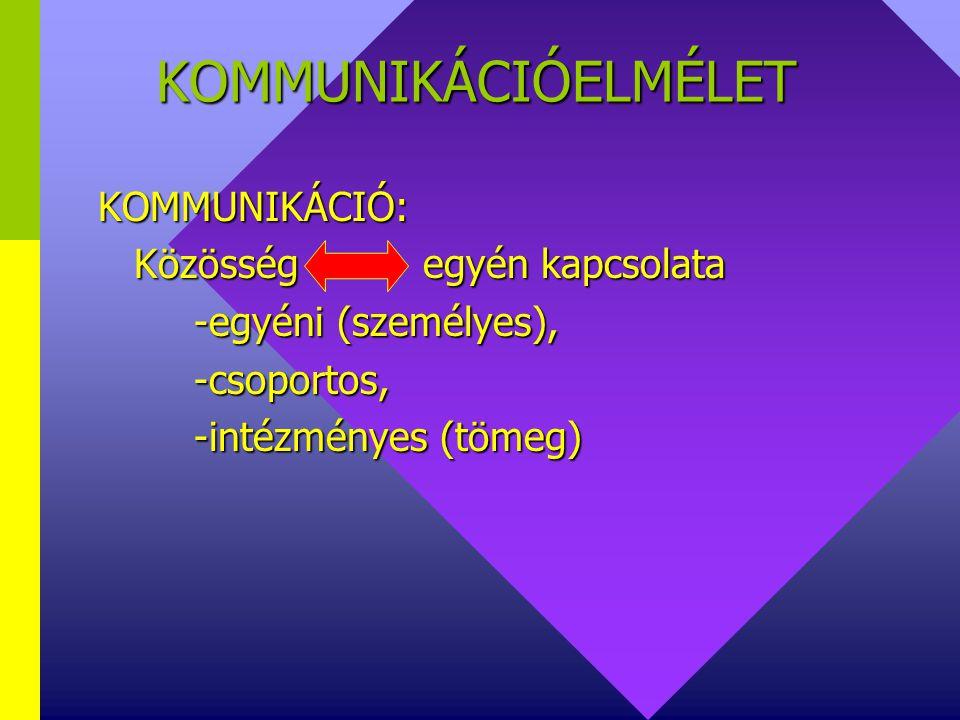 KOMMUNIKÁCIÓELMÉLET Információ mértékegysége: általános a 2 kimenetes választás (10 kimenetes esemény nagyon ritka) (0-1, igen-nem kimenet)=1 egység (