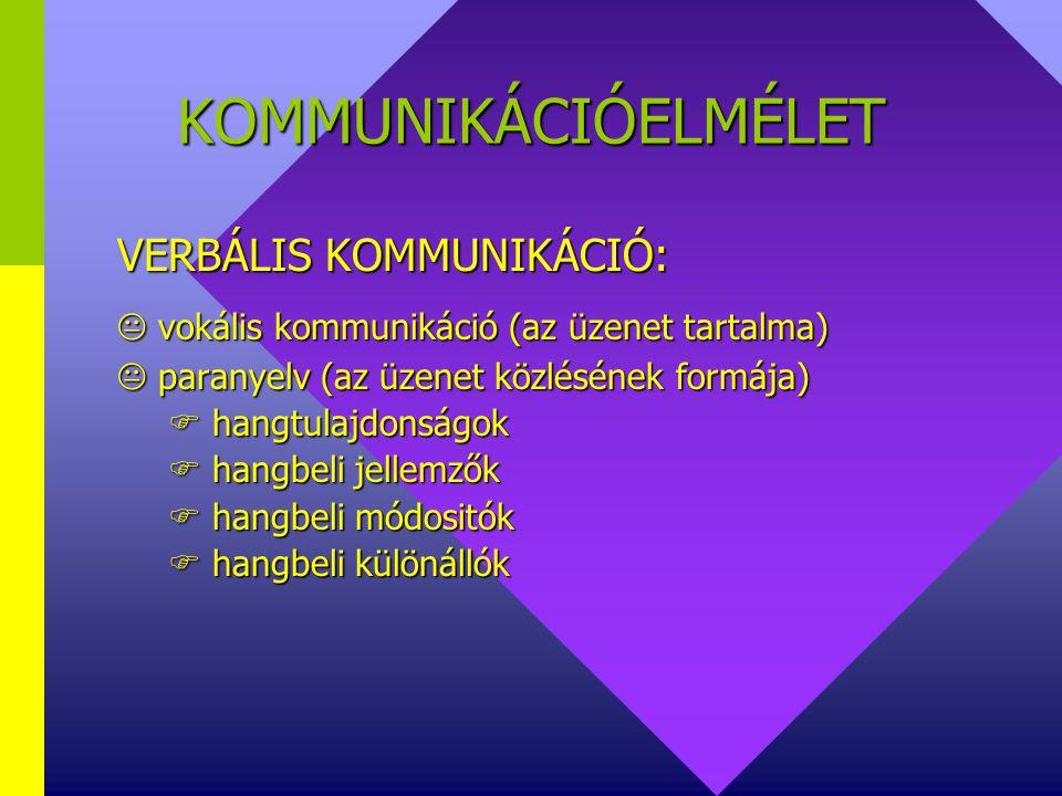 KOMMUNIKÁCIÓELMÉLET KOMMUNIKÁCIÓ FAJTÁI (ÉRZÉKSZERVI HATÁS ALAPJÁN):  VERBÁLIS (HALLÁS)  NONVERBÁLIS(LÁTÁS, SZAGLÁS, TAPINTÁS, íZÉRZÉS)