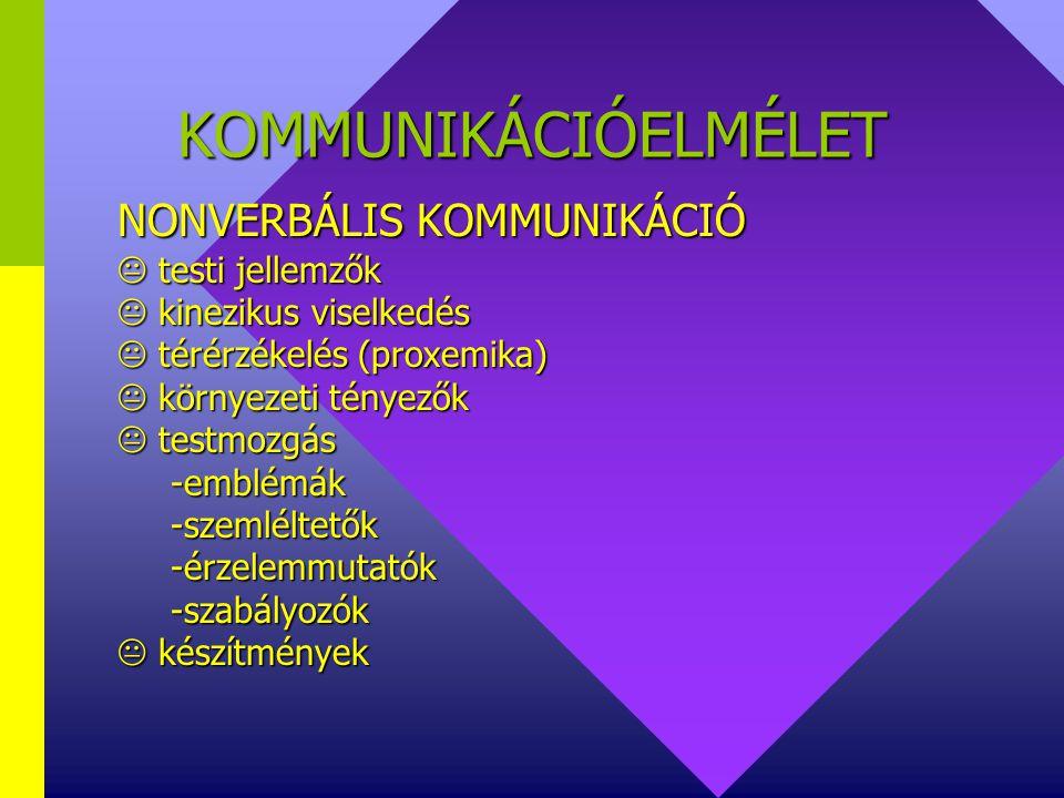 KOMMUNIKÁCIÓELMÉLET VERBÁLIS KOMMUNIKÁCIÓ:  vokális kommunikáció (az üzenet tartalma)  paranyelv (az üzenet közlésének formája)  hangtulajdonságok