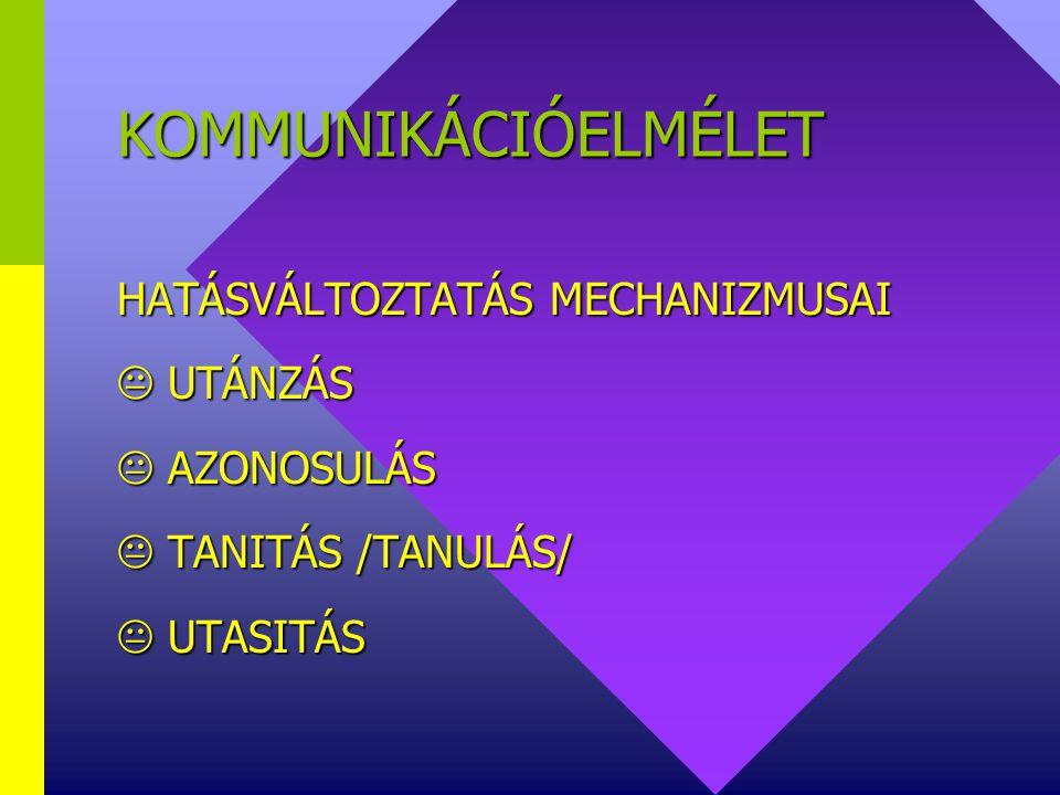 KOMMUNIKÁCIÓELMÉLET NONVERBÁLIS KOMMUNIKÁCIÓ  testi jellemzők  kinezikus viselkedés  térérzékelés (proxemika)  környezeti tényezők  testmozgás -e