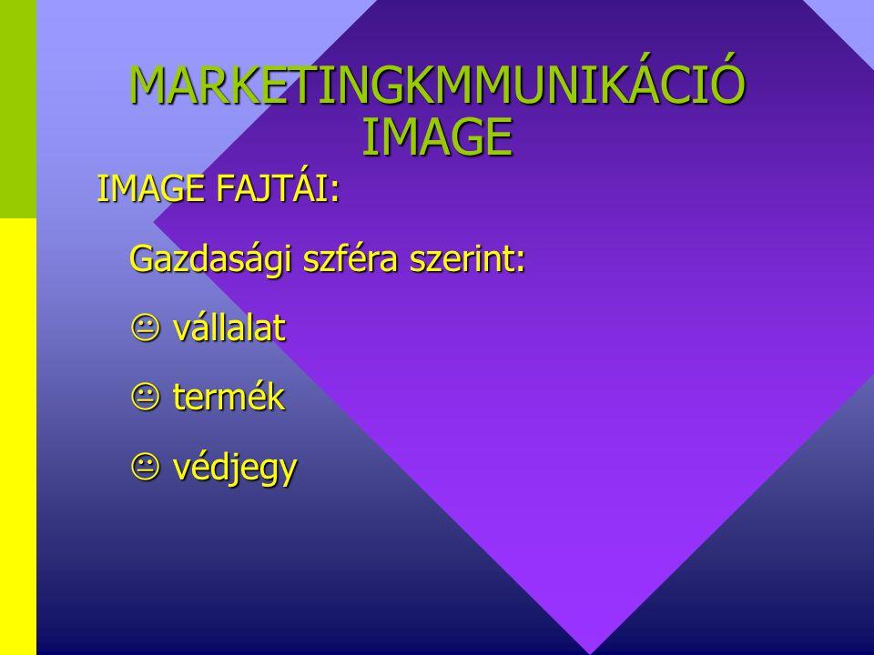 MARKETINGKOMMUNIKÁCIÓ IMAGE IMAGE KETTŐS JELLEGE:  OBJEKTIV  SZUBJEKTIV