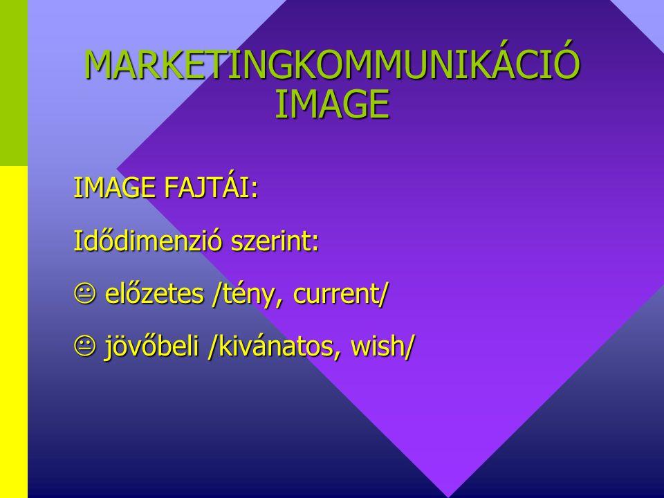 MARKETINGKMMUNIKÁCIÓ IMAGE IMAGE FAJTÁI: Kialakulás módja szerint:  spontán  tervszerű