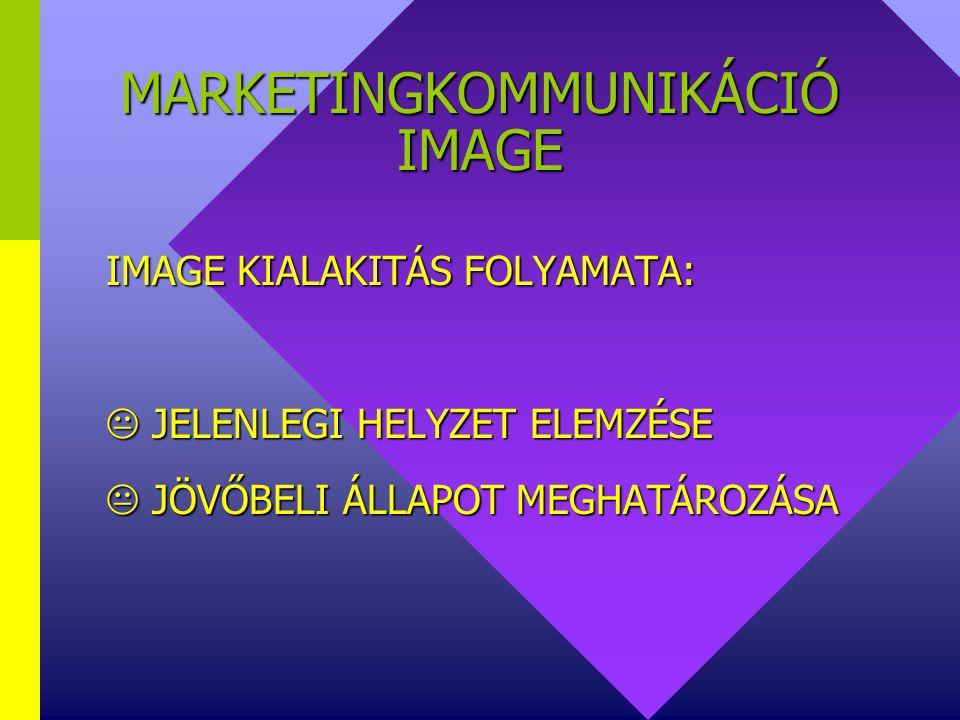 MARKETINGKOMMUNIKÁCIÓ IMAGE IMAGE FAJTÁI: Kiinduló pont szerint:  ön (tükör, self)  külső (outside)