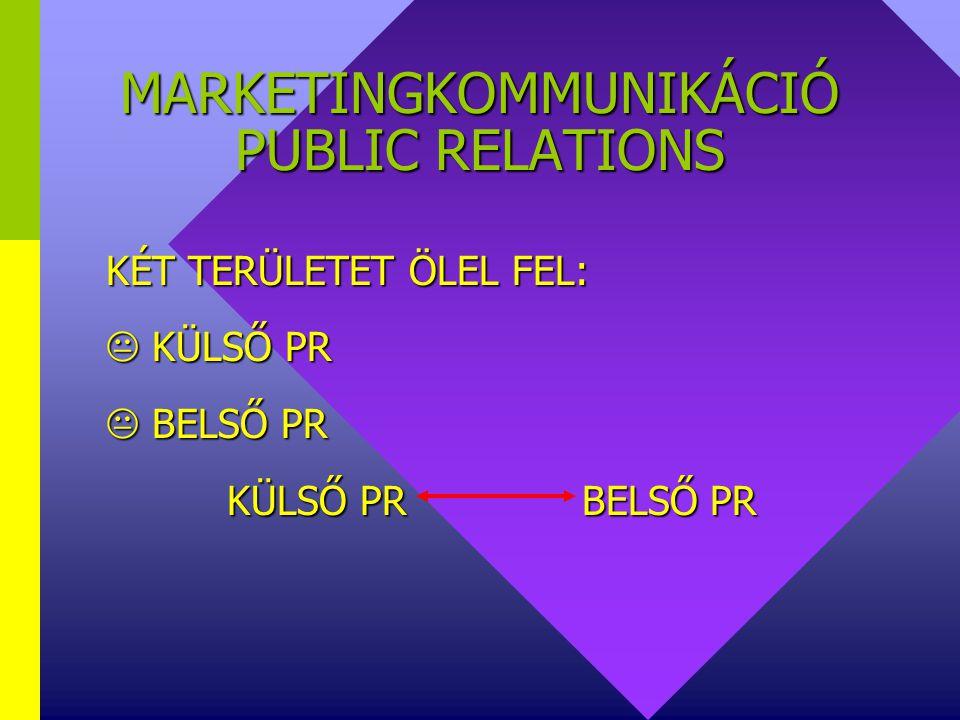 MARKETINGKOMMUNIKÁCIÓ PUBLIC RELATIONS KÉTIRÁNYÚ TEVÉKENYSÉG:  TÁJÉKOZTAT  TÁJÉKOZÓDIK