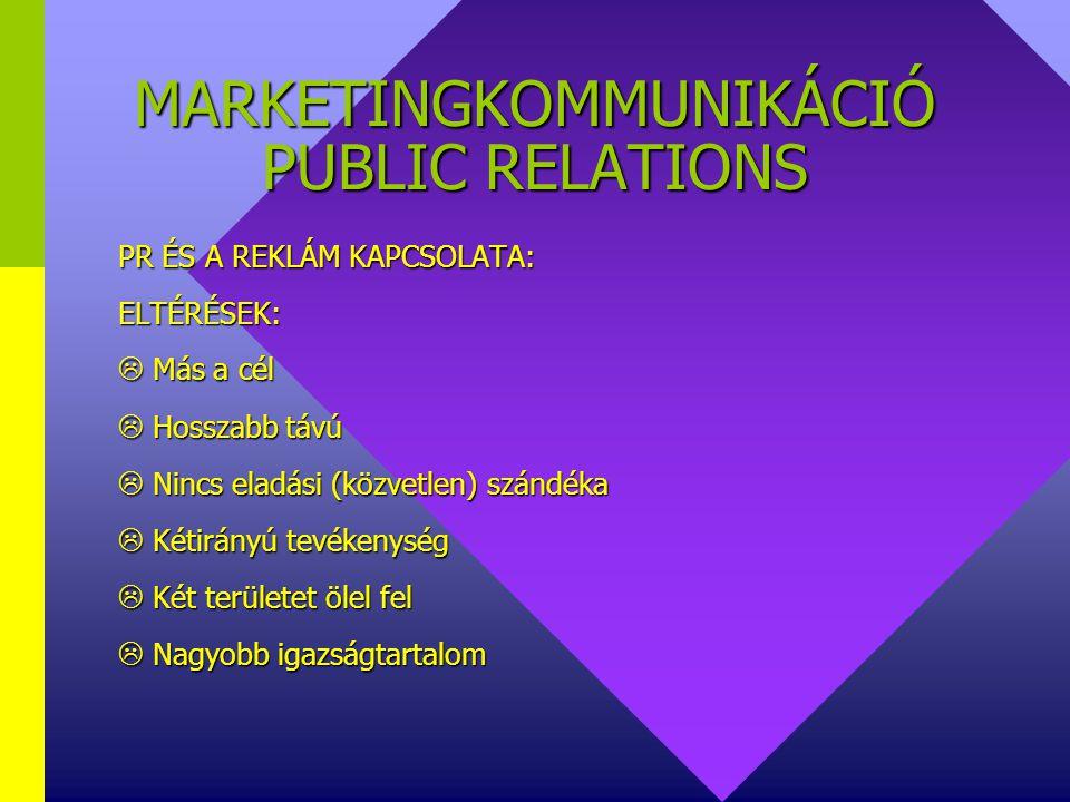 MARKETINGKOMMUNIKÁCIÓ PUBLIC RELATIONS KÜLSŐ PR:  Személyes: tárgyalás, stb  Csoportos: szimpozium, szakmai kiállitás, stb  Tömegkomm: sajtó, TV, r