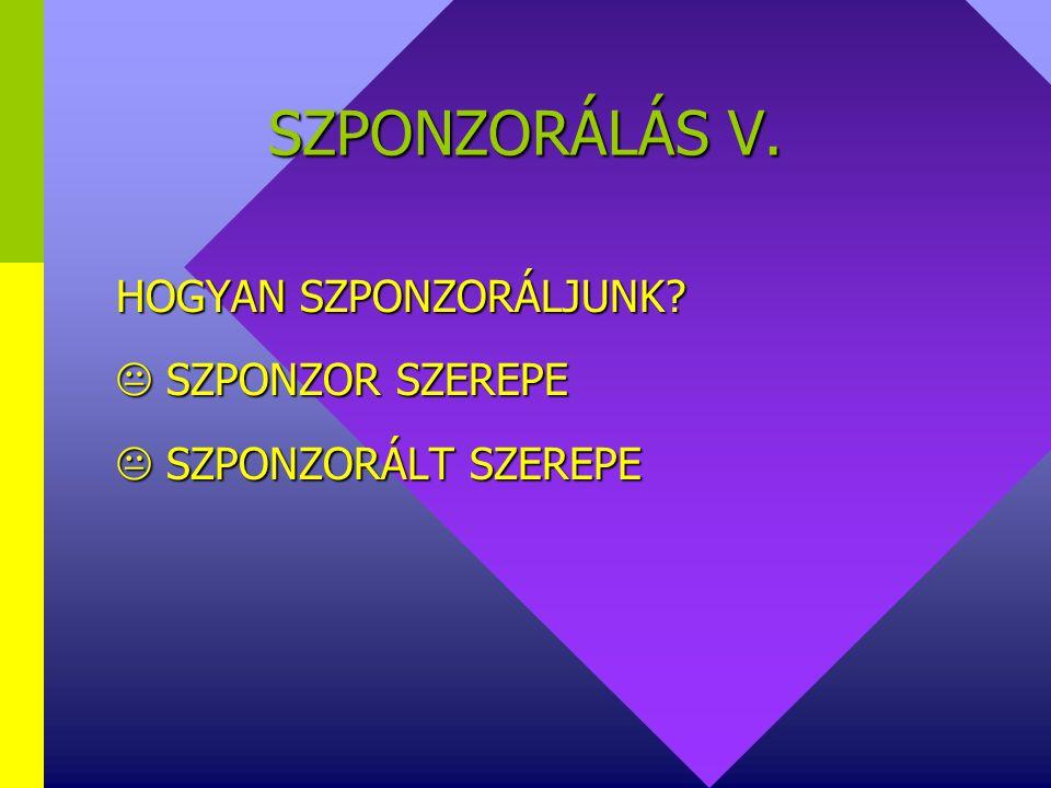 SZPONZORÁLÁS IV. SZPONZOR FAJTÁK:  NÉV SZPONZOR  FŐ SZPONZOR  MELLÉK SZPONZOR /ARANY, EZÜST, BRONZ TÁMOGATÓ/