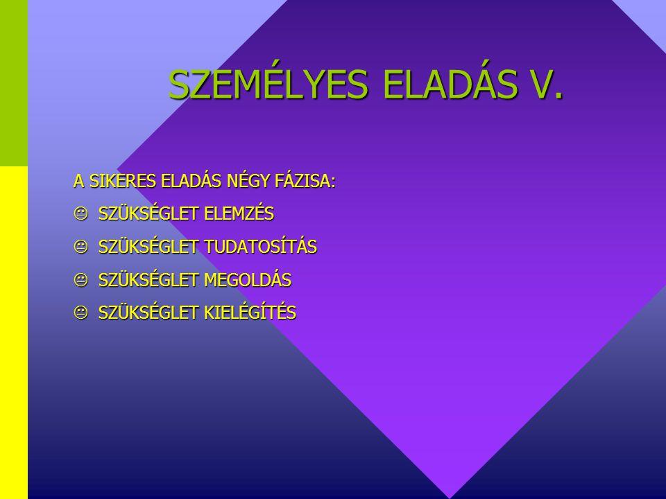 """SZEMÉLYES ELADÁS IV. AZ """"ELADÓ"""" SZEMÉLYISÉGE:  SZAKTUDÁS  EMPÁTIA KÉSZSÉG  KAPCSOLATTEREMTŐ KÉSZSÉG  MEGGYŐZŐ ÉRVELÉSI TECHNIKA  MEGNYERŐ KÜLSŐ """