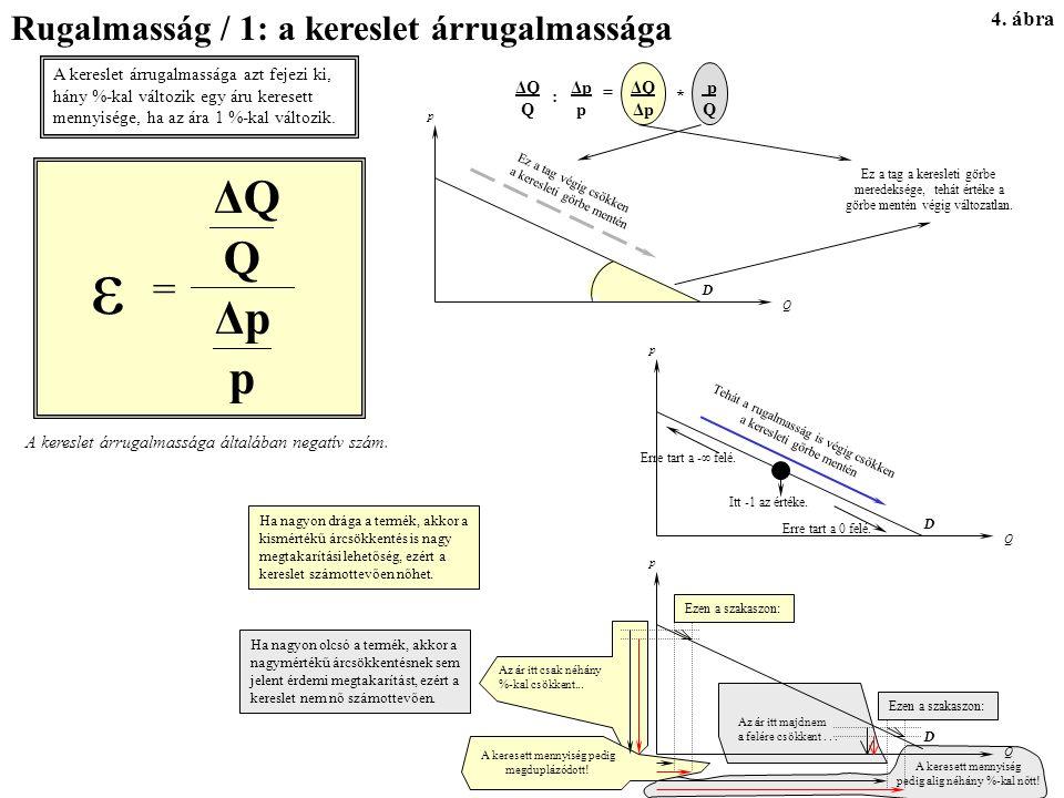 L 41. ábra Relatív tényezőár-változás zérus helyettesítési rugalmasság mellett K K* L* I1I1 I2I2 Q