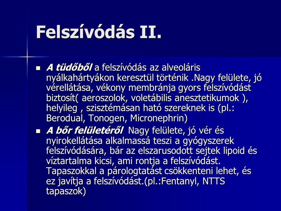 Felszívódás II.
