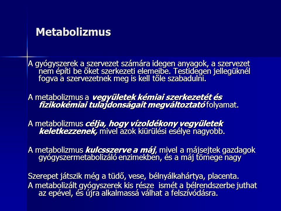 Metabolizmus A gyógyszerek a szervezet számára idegen anyagok, a szervezet nem építi be őket szerkezeti elemeibe.