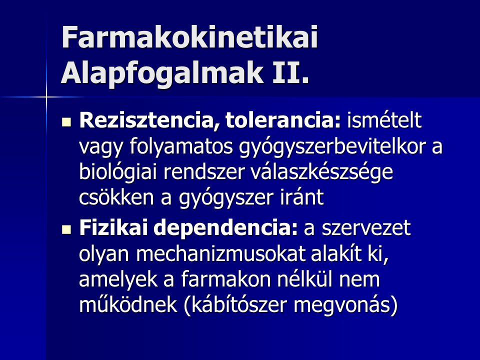 Farmakokinetikai Alapfogalmak II.