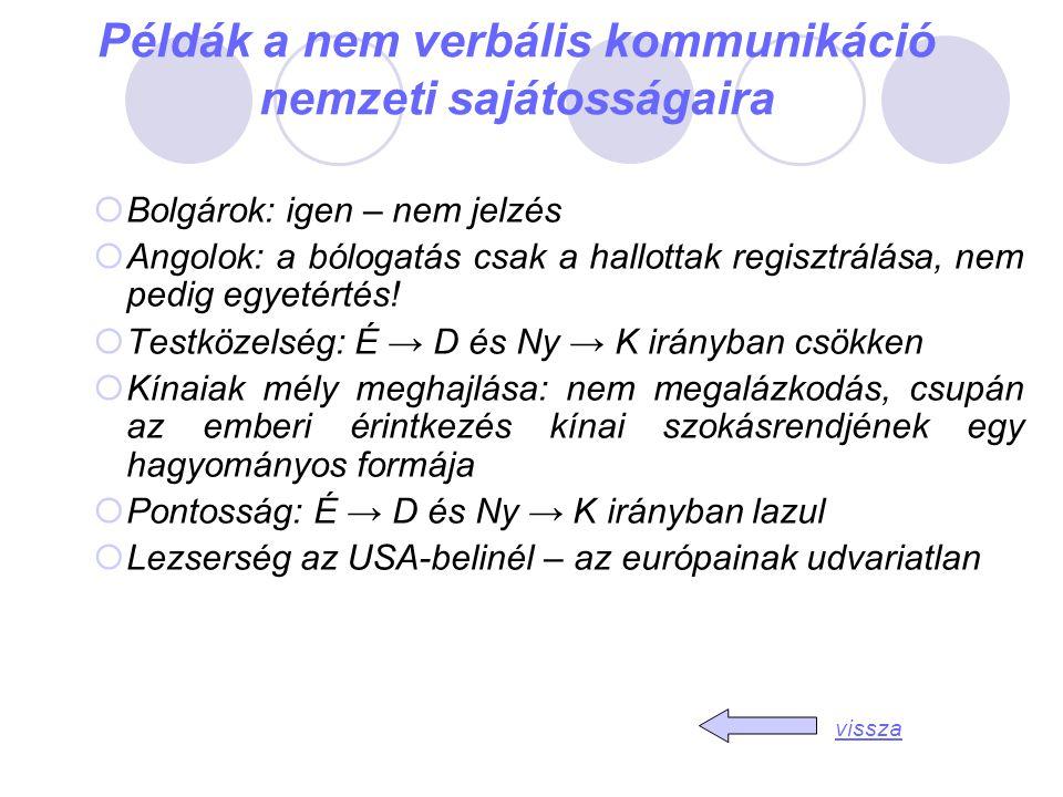 Példák a nem verbális kommunikáció nemzeti sajátosságaira  Bolgárok: igen – nem jelzés  Angolok: a bólogatás csak a hallottak regisztrálása, nem ped