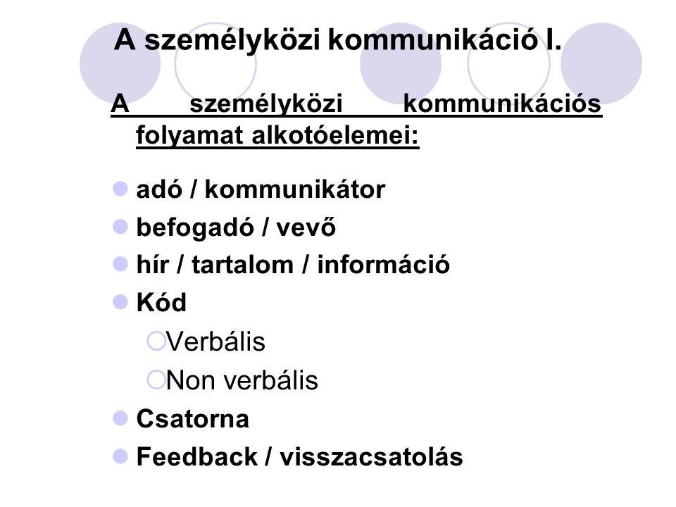 A személyközi kommunikáció I. A személyközi kommunikációs folyamat alkotóelemei: adó / kommunikátor befogadó / vevő hír / tartalom / információ Kód 