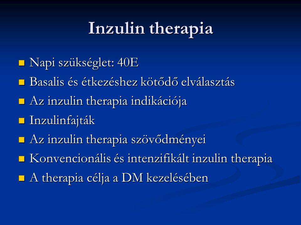 Inzulin therapia Napi szükséglet: 40E Napi szükséglet: 40E Basalis és étkezéshez kötődő elválasztás Basalis és étkezéshez kötődő elválasztás Az inzuli