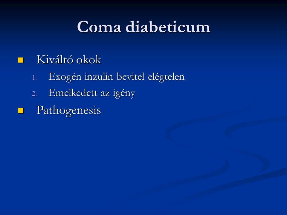 Coma diabeticum Kiváltó okok Kiváltó okok 1. Exogén inzulin bevitel elégtelen 2. Emelkedett az igény Pathogenesis Pathogenesis