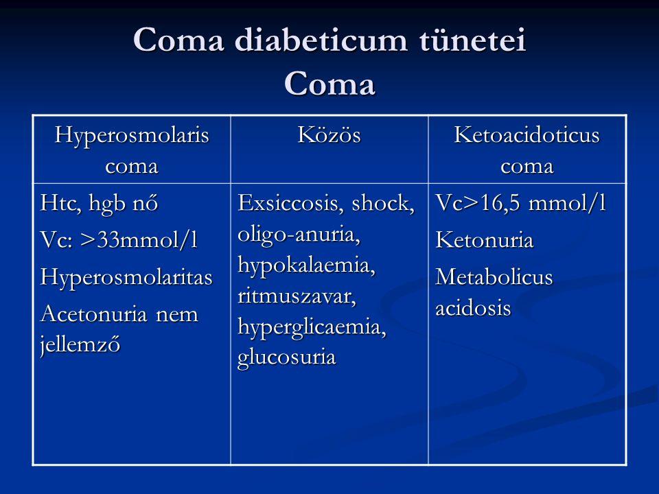 Coma diabeticum tünetei Coma Hyperosmolaris coma Közös Ketoacidoticus coma Htc, hgb nő Vc: >33mmol/l Hyperosmolaritas Acetonuria nem jellemző Exsiccos