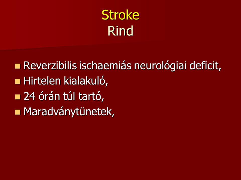 Stroke Rind Reverzibilis ischaemiás neurológiai deficit, Reverzibilis ischaemiás neurológiai deficit, Hirtelen kialakuló, Hirtelen kialakuló, 24 órán