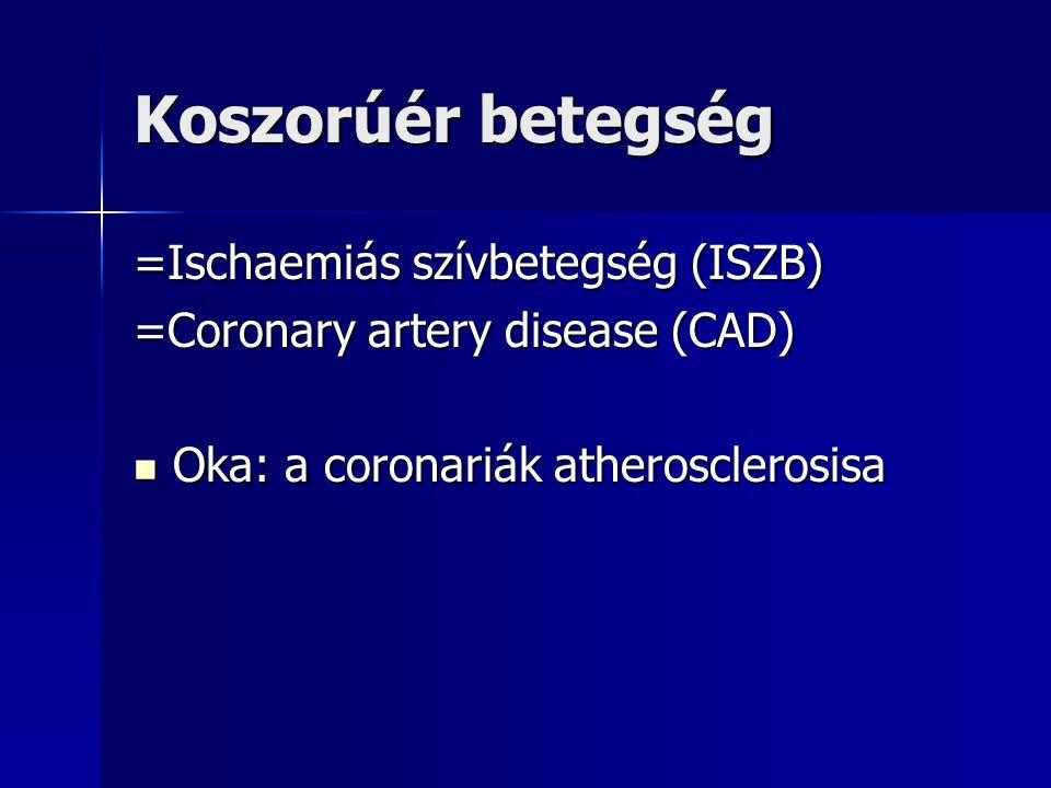 Koszorúér betegség =Ischaemiás szívbetegség (ISZB) =Coronary artery disease (CAD) Oka: a coronariák atherosclerosisa Oka: a coronariák atherosclerosis