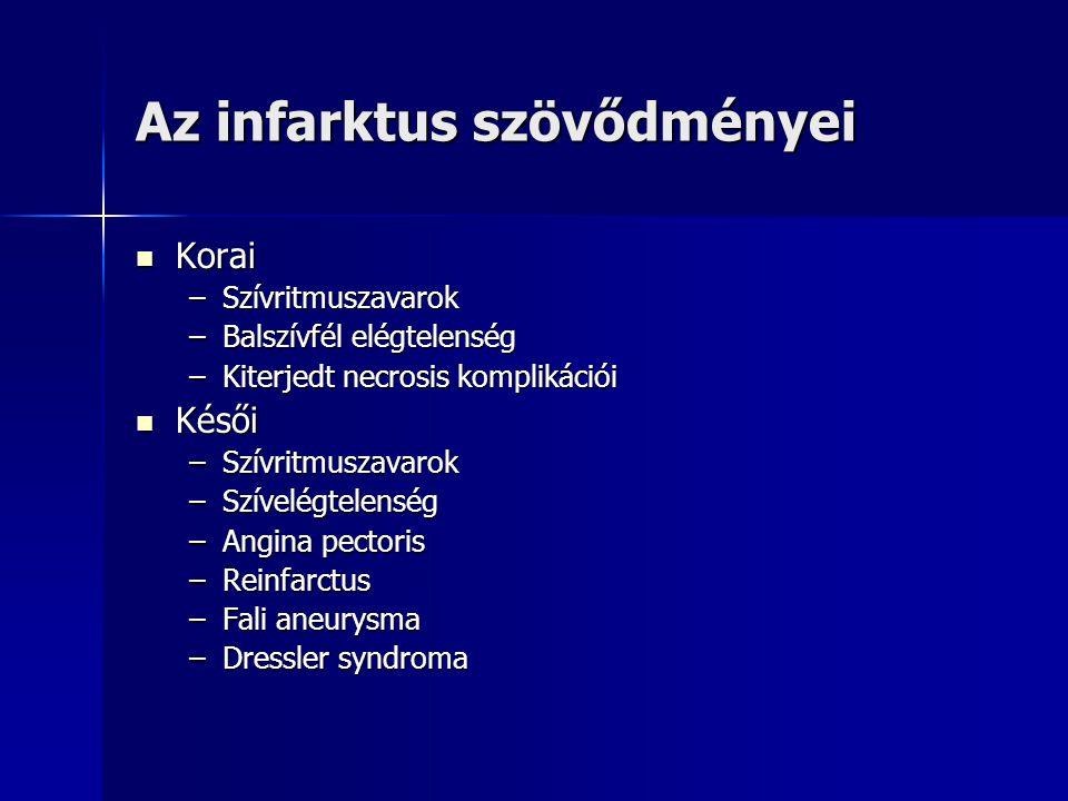 Az infarktus szövődményei Korai Korai –Szívritmuszavarok –Balszívfél elégtelenség –Kiterjedt necrosis komplikációi Késői Késői –Szívritmuszavarok –Szí