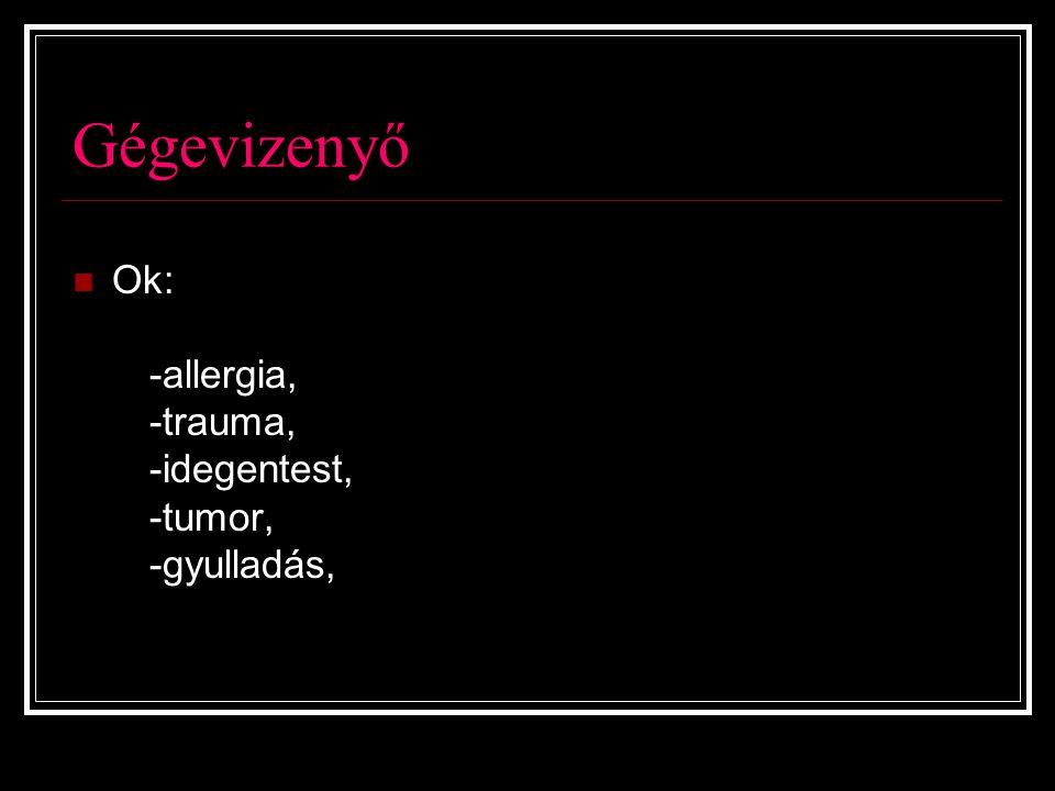 Gégevizenyő Ok: -allergia, -trauma, -idegentest, -tumor, -gyulladás,