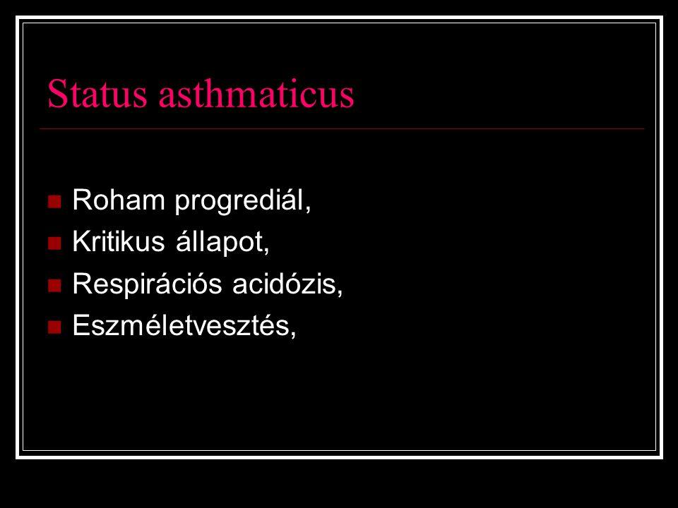 Status asthmaticus Roham progrediál, Kritikus állapot, Respirációs acidózis, Eszméletvesztés,