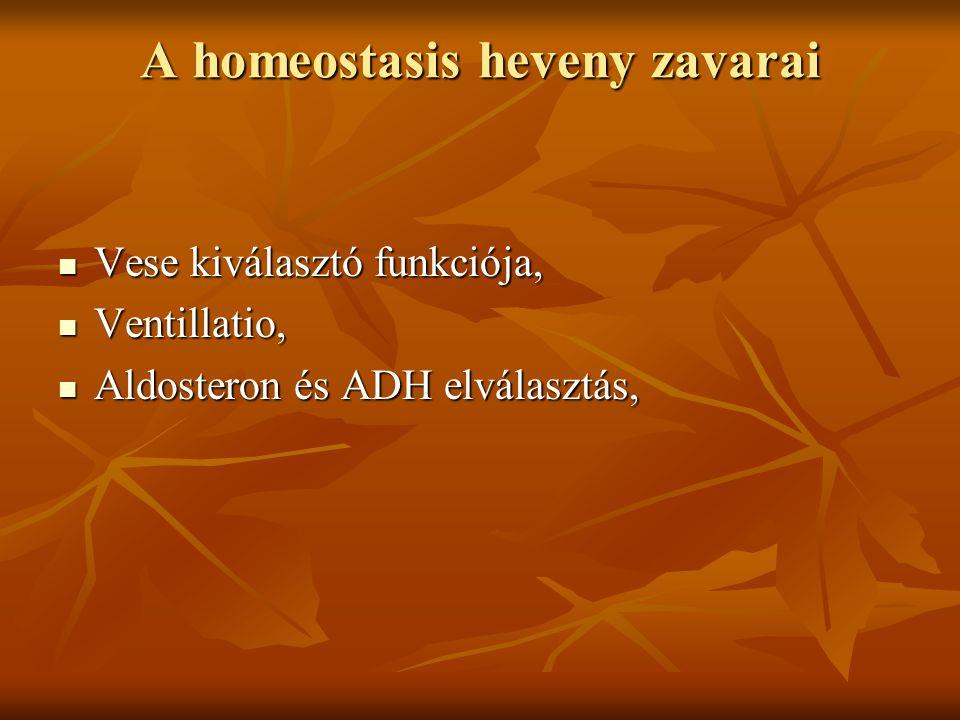 A homeostasis heveny zavarai Vese kiválasztó funkciója, Vese kiválasztó funkciója, Ventillatio, Ventillatio, Aldosteron és ADH elválasztás, Aldosteron