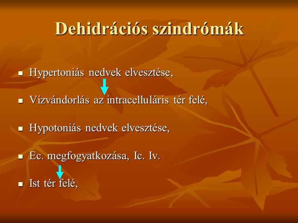 Dehidrációs szindrómák Hypertoniás nedvek elvesztése, Hypertoniás nedvek elvesztése, Vízvándorlás az intracelluláris tér felé, Vízvándorlás az intrace