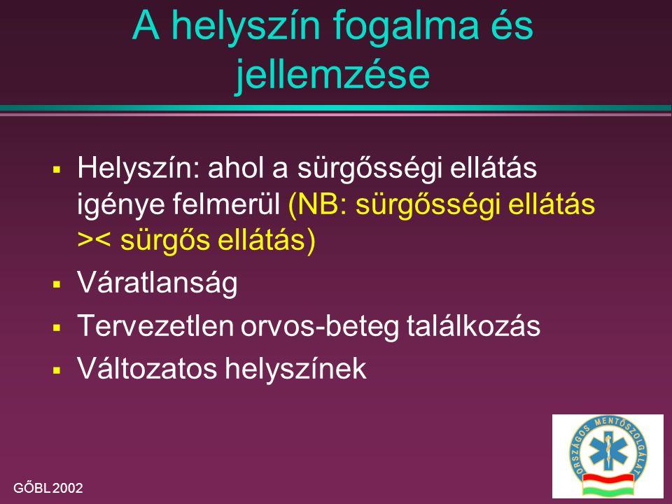 GŐBL 2002 A helyszín fogalma és jellemzése  Helyszín: ahol a sürgősségi ellátás igénye felmerül (NB: sürgősségi ellátás >< sürgős ellátás)  Váratlanság  Tervezetlen orvos-beteg találkozás  Változatos helyszínek