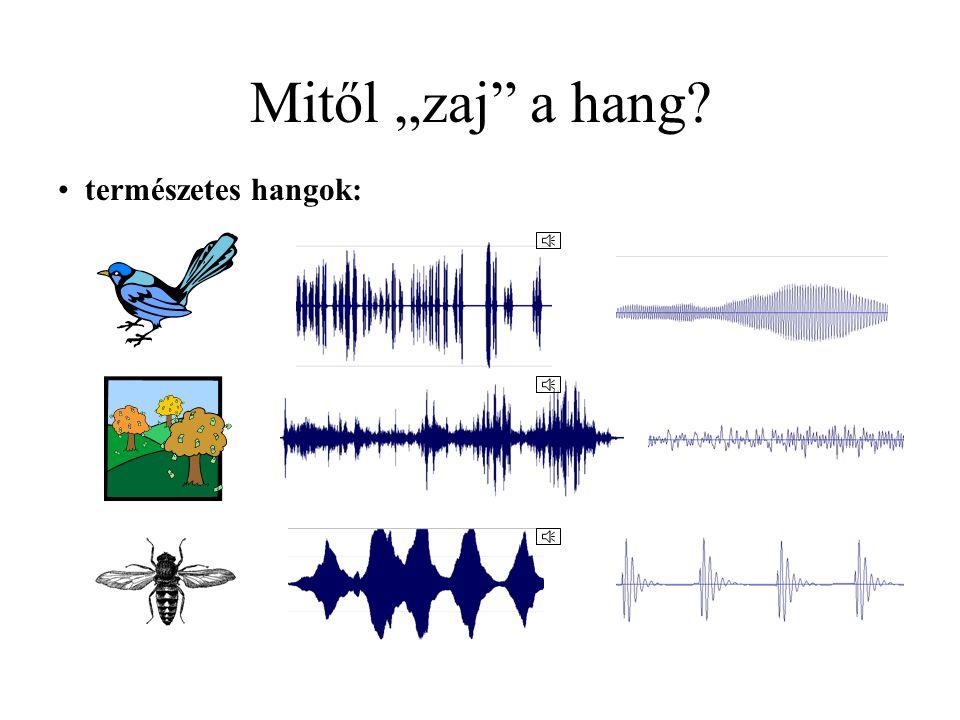 Hangok összetétele egyszerű harmonikus rezgés (tiszta hang): több hullám eredője:
