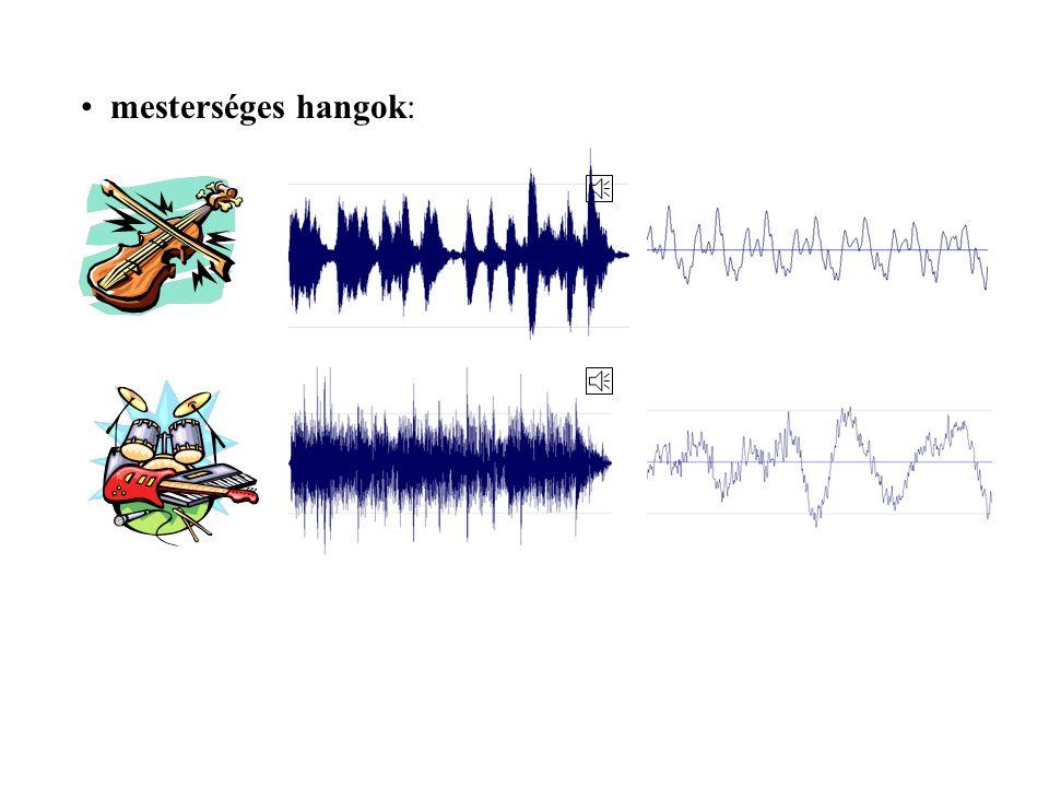 """Mitől """"zaj"""" a hang? természetes hangok:"""