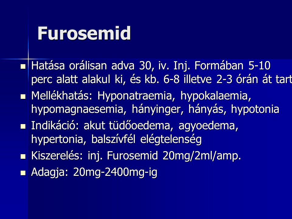 Furosemid Hatása orálisan adva 30, iv. Inj. Formában 5-10 perc alatt alakul ki, és kb. 6-8 illetve 2-3 órán át tart Hatása orálisan adva 30, iv. Inj.
