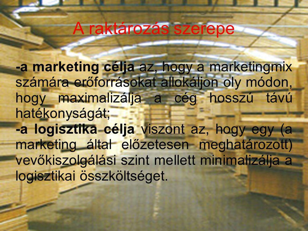 A raktározás szerepe -a marketing célja az, hogy a marketingmix számára erőforrásokat allokáljon oly módon, hogy maximalizálja a cég hosszú távú haték
