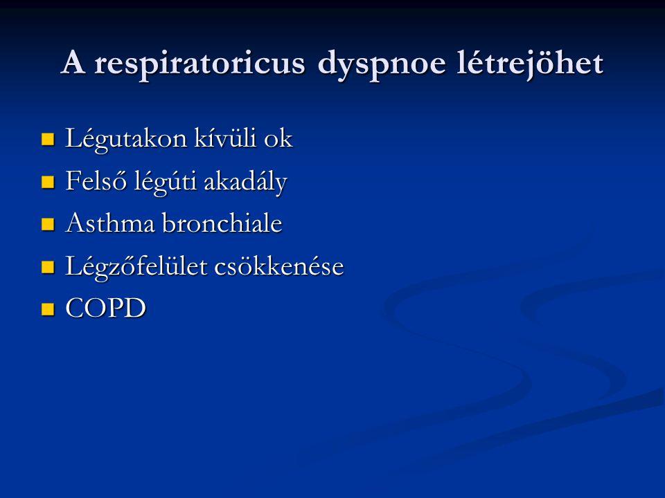 A respiratoricus dyspnoe létrejöhet Légutakon kívüli ok Légutakon kívüli ok Felső légúti akadály Felső légúti akadály Asthma bronchiale Asthma bronchiale Légzőfelület csökkenése Légzőfelület csökkenése COPD COPD