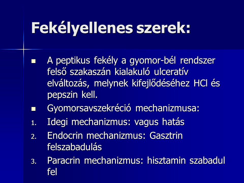 Fekélyellenes szerek: A peptikus fekély a gyomor-bél rendszer felső szakaszán kialakuló ulceratív elváltozás, melynek kifejlődéséhez HCl és pepszin ke