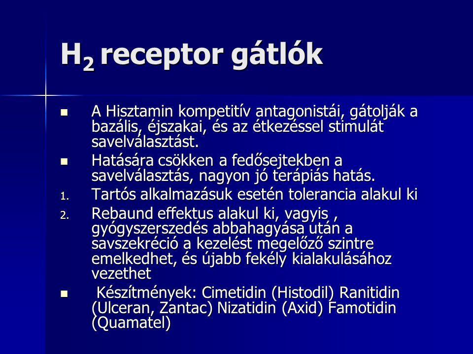 H 2 receptor gátlók A Hisztamin kompetitív antagonistái, gátolják a bazális, éjszakai, és az étkezéssel stimulát savelválasztást. A Hisztamin kompetit