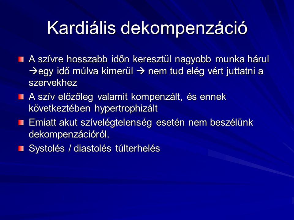 Krónikus keringési elégtelenséghez vezet –ISZB –Szerzett és congenitalis vitium –Tartós hypertensio –Cardiomyopathiák –Pericardialis constrictio –Cor pulmonale
