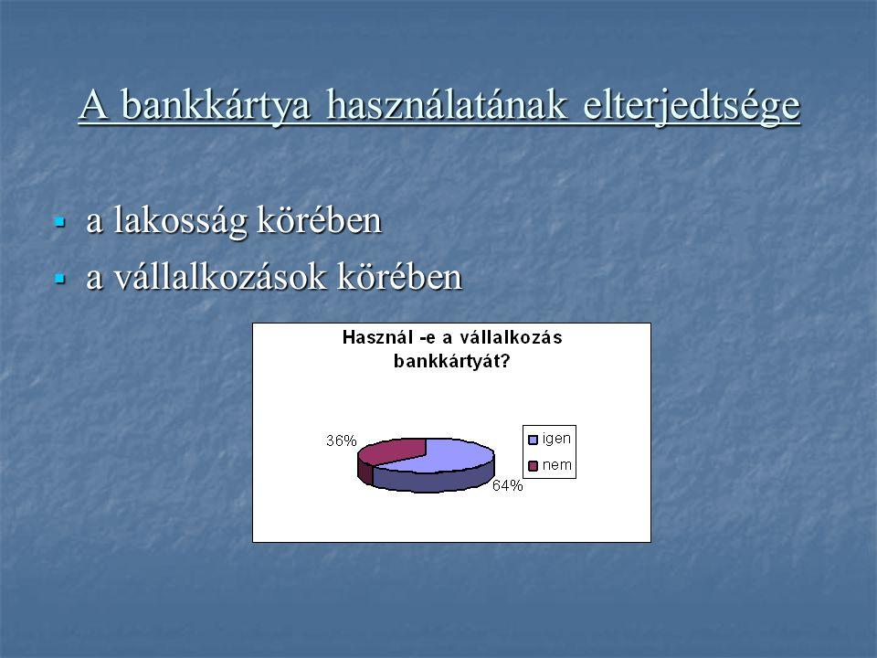  készpénzfelvételi lehetőségek és kereskedelmi elfogadóhelyek A bankkártya használatának elterjedtsége