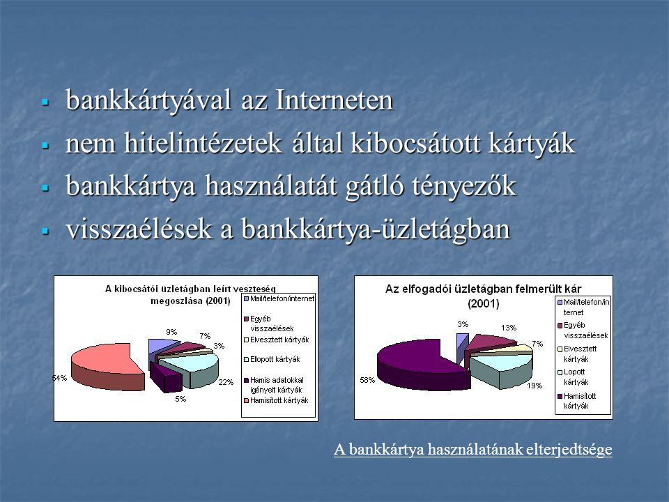  bankkártyával az Interneten  nem hitelintézetek által kibocsátott kártyák  bankkártya használatát gátló tényezők  visszaélések a bankkártya-üzletágban A bankkártya használatának elterjedtsége
