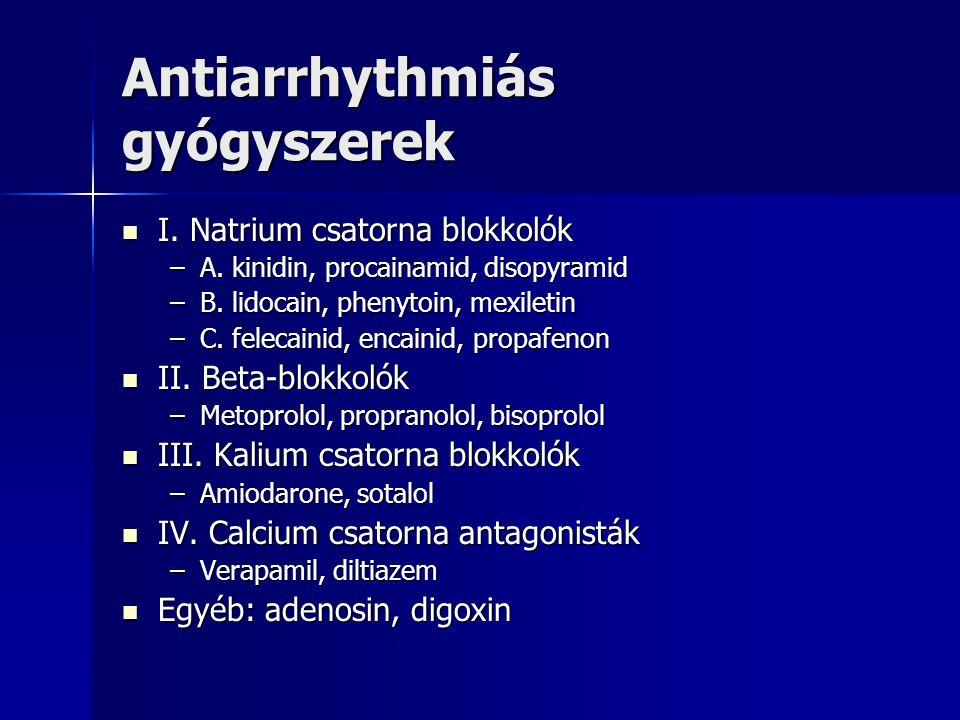 Antiarrhythmiás gyógyszerek I.Natrium csatorna blokkolók I.