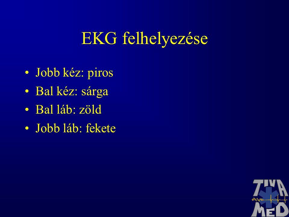 EKG I.