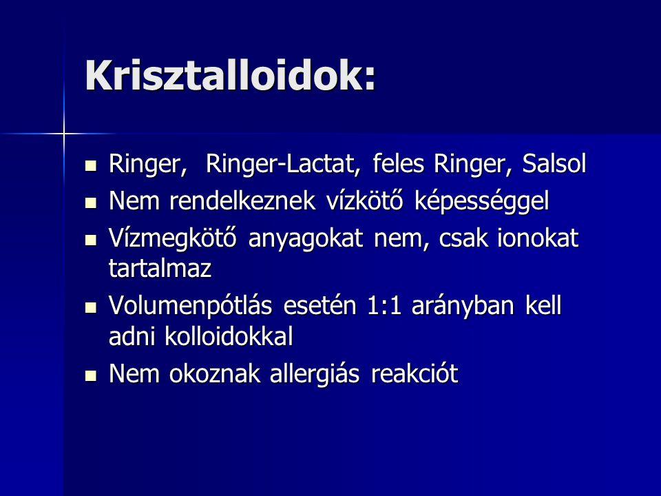 Krisztalloidok: Ringer, Ringer-Lactat, feles Ringer, Salsol Ringer, Ringer-Lactat, feles Ringer, Salsol Nem rendelkeznek vízkötő képességgel Nem rende