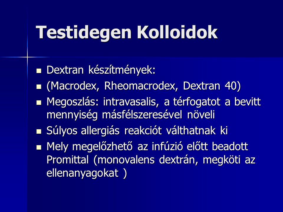 Testidegen Kolloidok Dextran készítmények: Dextran készítmények: (Macrodex, Rheomacrodex, Dextran 40) (Macrodex, Rheomacrodex, Dextran 40) Megoszlás: