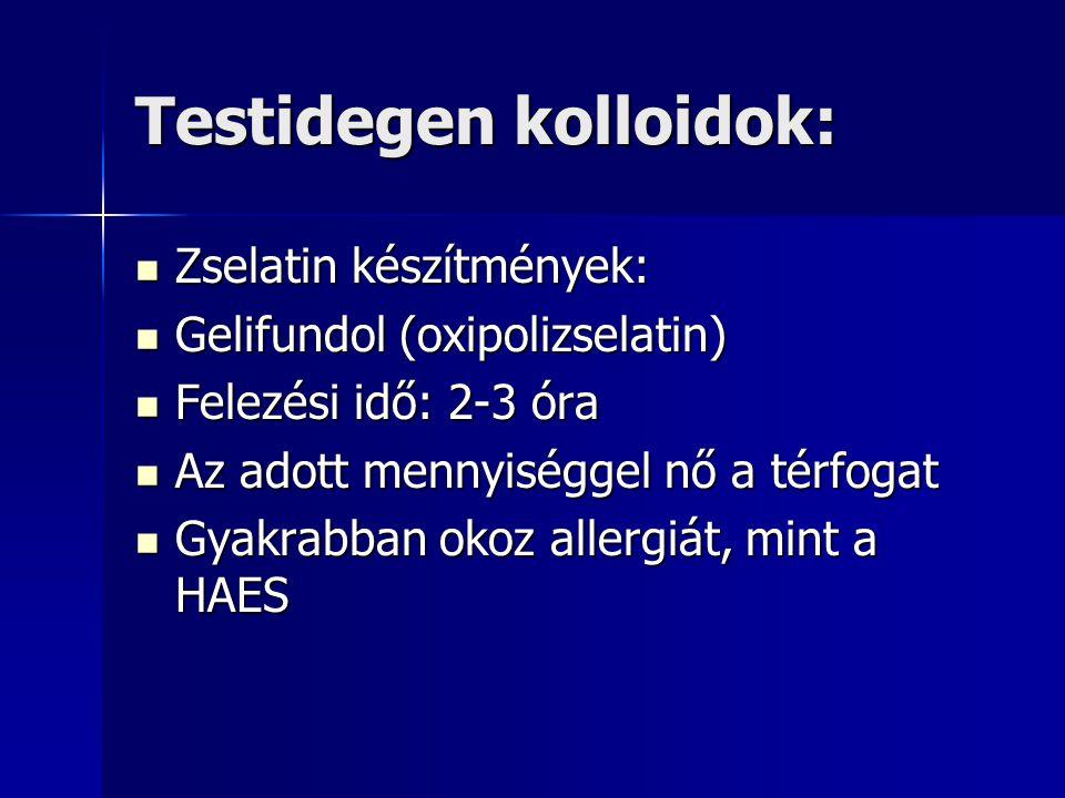 Testidegen kolloidok: Zselatin készítmények: Zselatin készítmények: Gelifundol (oxipolizselatin) Gelifundol (oxipolizselatin) Felezési idő: 2-3 óra Fe