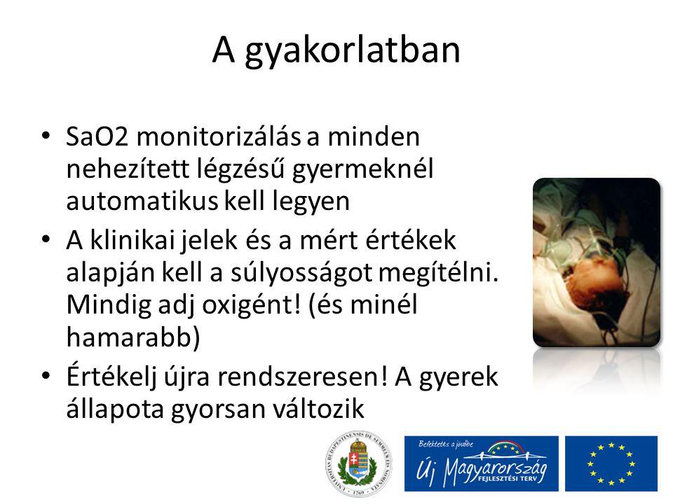 A gyakorlatban SaO2 monitorizálás a minden nehezített légzésű gyermeknél automatikus kell legyen A klinikai jelek és a mért értékek alapján kell a súl