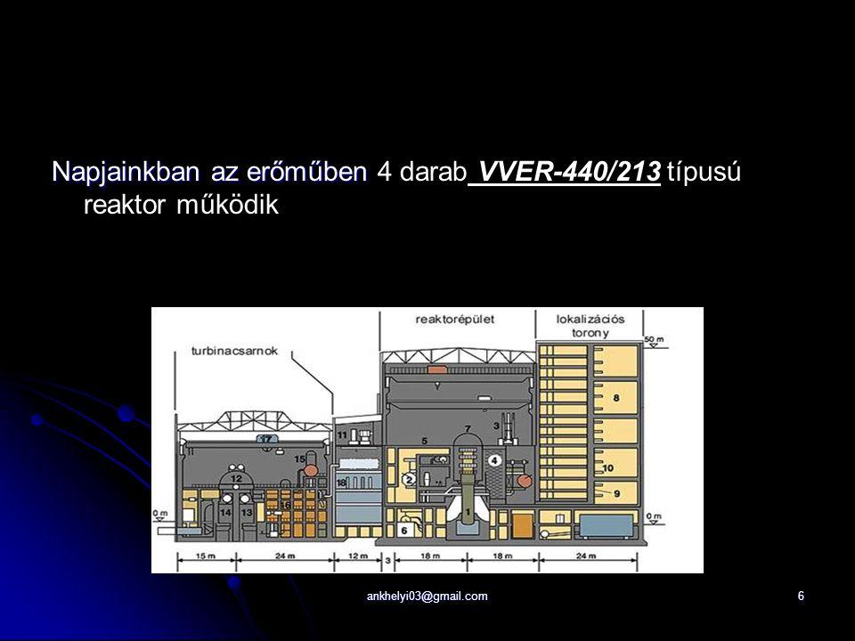 ankhelyi03@gmail.com6 Napjainkban az erőműben Napjainkban az erőműben 4 darab VVER-440/213 típusú reaktor működik