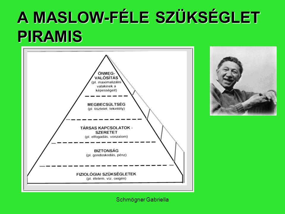 Schmögner Gabriella A MASLOW-FÉLE SZÜKSÉGLET PIRAMIS