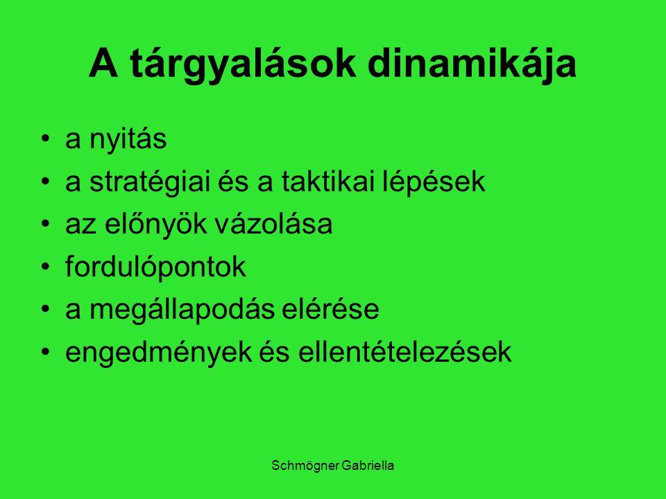 Schmögner Gabriella A tárgyalások dinamikája a nyitás a stratégiai és a taktikai lépések az előnyök vázolása fordulópontok a megállapodás elérése enge