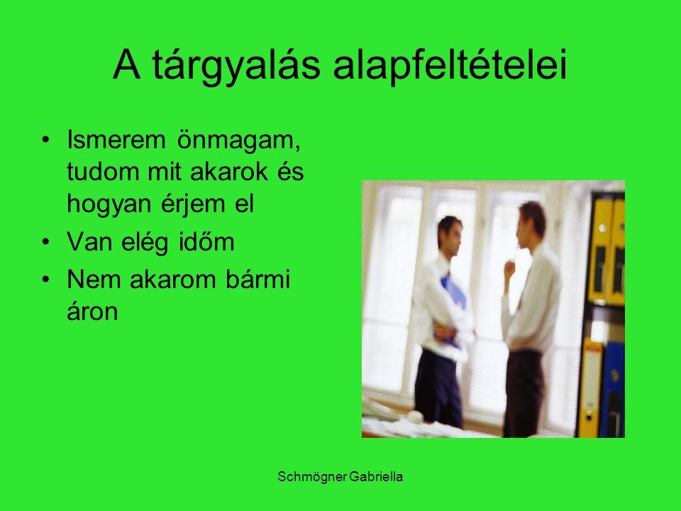 Schmögner Gabriella A tárgyalás alapfeltételei Ismerem önmagam, tudom mit akarok és hogyan érjem el Van elég időm Nem akarom bármi áron